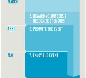 Guia de Planejamento do dia nacional de bike ao trabalho
