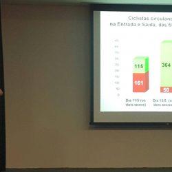 Análise de dados de colisões envolvendo bicicletas